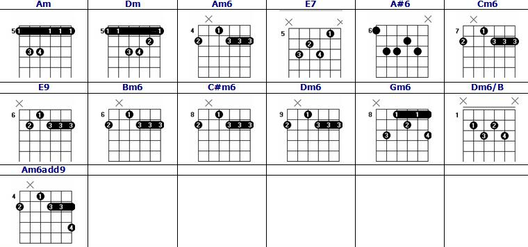 how to play minor swing